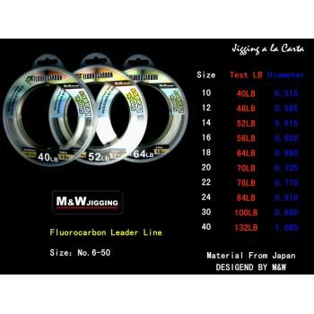 Fluorcarbon Leader Line M&W